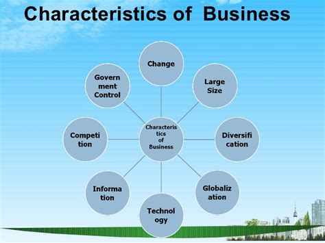 the environment of business introduction to business environment ppt bec doms