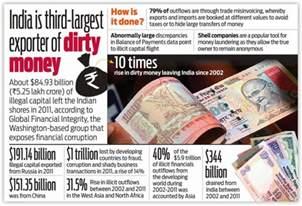 Black Money And Indian Economy Essay by India Demonetization Impact 50 Day War Against Black Money