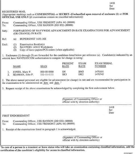 Transmittal Letter Navy Sle Letter Of Transmittal For Forwarding Examinations
