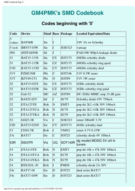 diode marking md the smd code book