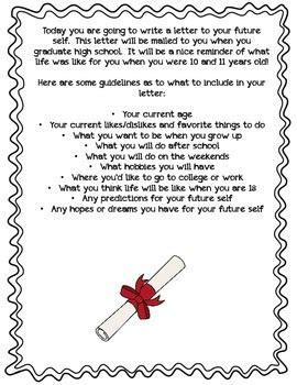 letter to future self letter to future self how to format cover letter 1442
