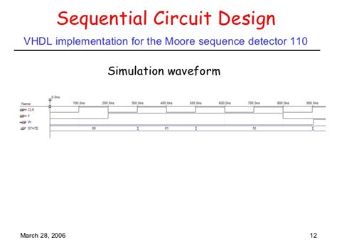 pcb layout design interview questions fsm sequence detector