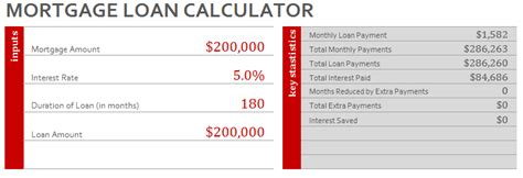mortgage amortization table mortgage amortization in canada 86 of americans cannot answer these basic financial
