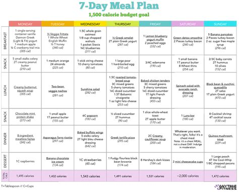 printable eating plan to lose weight 10 of the best healthy menu plans tone and tighten
