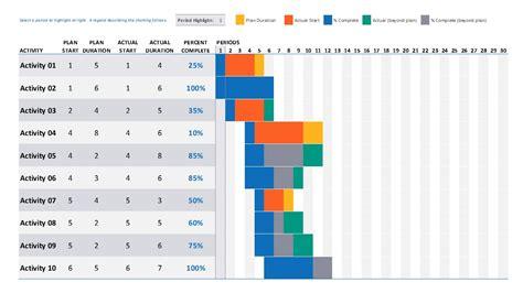 powerpoint gantt chart template slidemodel data driven gantt chart powerpoint templates slidemodel
