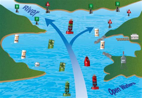 google maps boat navigation traffic signals of the waterways al boat ed