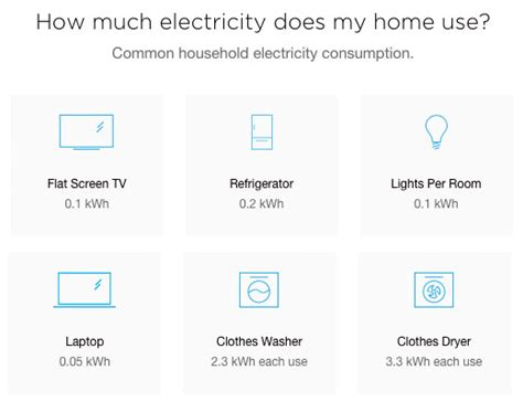 how much is electricity in a one bedroom apartment best 28 how much is electricity how much electricity