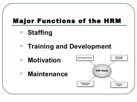 Strategic Hrm Ppt For Mba by Human Resource Management Ppt Presentation
