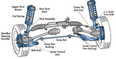 Disc Brake Seal Kit D Terios direcci 243 n automotriz de nicaragua reconstrucci 243 n de