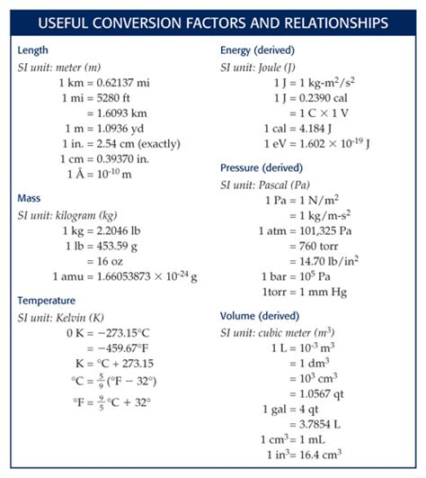 Chemistry Measurements And Calculations Worksheet by Si Units Of Measurement Worksheet Abitlikethis