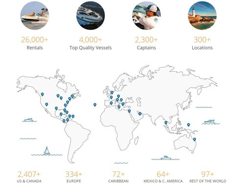 boatsetter airbnb airbnb for boats startup boatsetter expands its boat