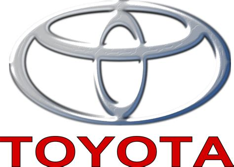 toyota logo transparent submodulo 1 informatica