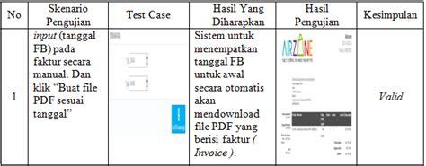 black box testing adalah si1111469413 widuri
