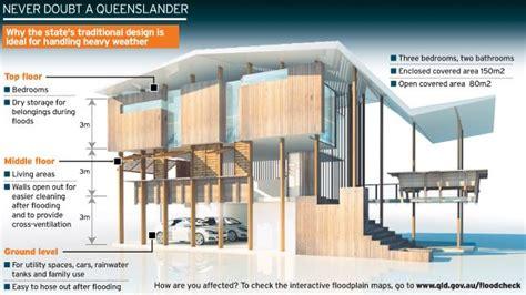 house design queenslander plans quot queenslander quot style of home favoured for flood resistance