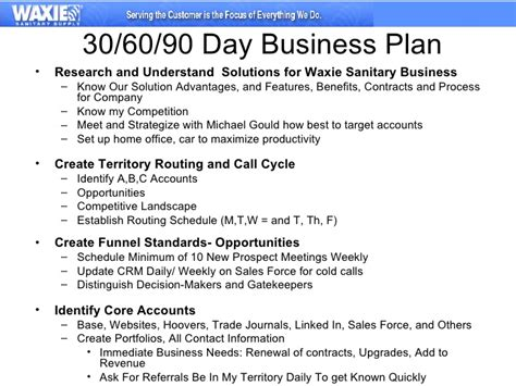 sales territory business plan template the optioneer jm build a 30 60 90 day plan