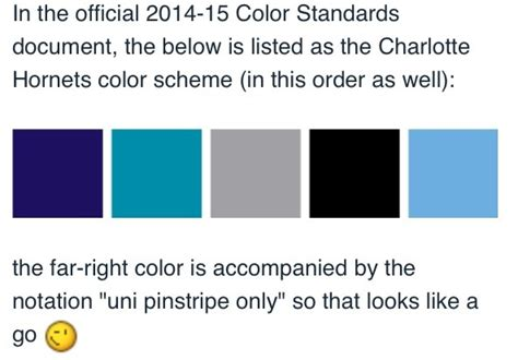 hornets colors 2014 15 hornets color scheme bring back the