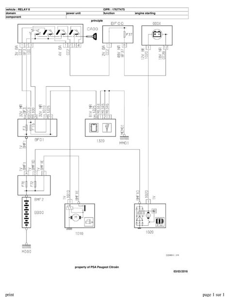 citroen c5 wiring diagram 25 wiring diagram images