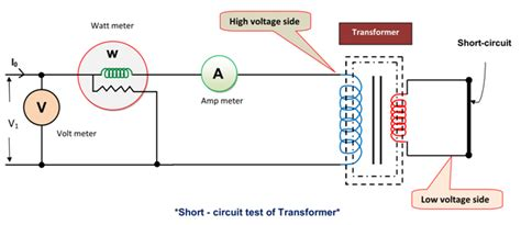 high voltage side circuit test circuit test or load cu loss of transformer