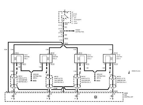 disa valve diagram wiring diagram fuse box