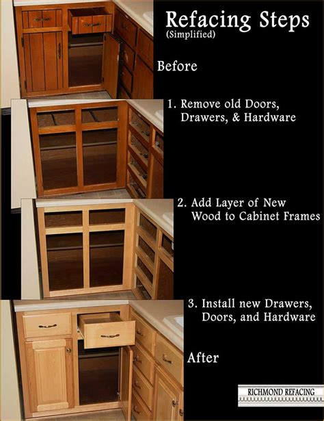 what is kitchen cabinet refacing the kitchen cabinet refacing process richmond refacing