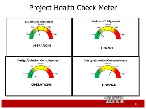 software health check template software health check template 28 images software