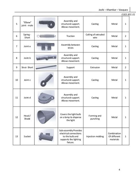 Design For Manufacturing And Assembly Report | table l assembly parts best inspiration for table l