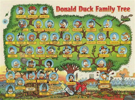 desktop genealogy program or online family tree on