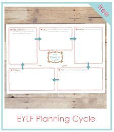 early years learning framework planning templates free eylf planning cycle eylf salem s lot