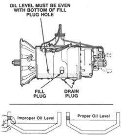 eaton fuller autoshift service light http truckt com transmission gear oils