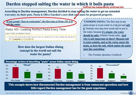 What Do Salt Ls Do For You by Here S Why You Must Absolutely Start Salting Your Pasta