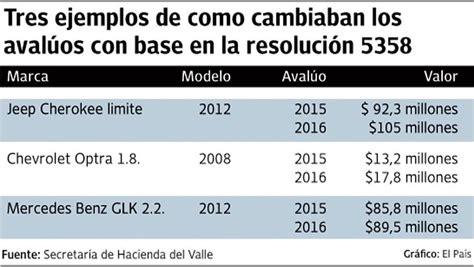 tabla de avaluos de impuesto para carros en bogota tabla de avaluos impuestos vehiculos de cundinamarca 2016