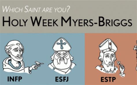 mbti test italiano which has your myers briggs personality churchpop