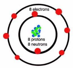 Number Of Protons Neutrons And Electrons In Oxygen What Is Oxygen Chemical Element Quatr Us