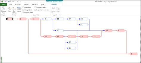 project schedule network diagram project schedule network diagram template periodic