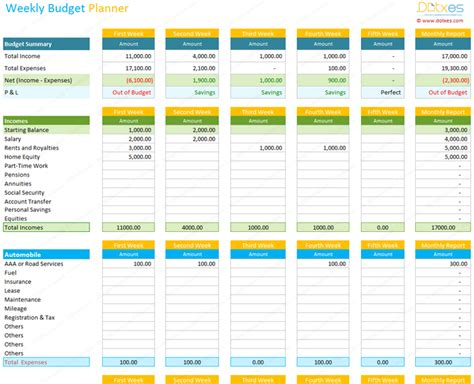 weekly budget planner template weekly budget calculator dotxes