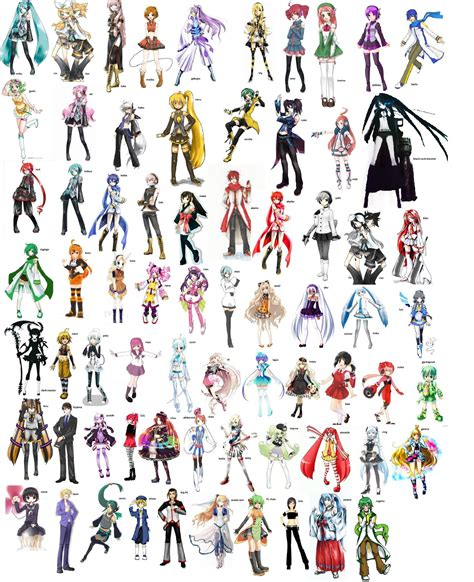 P Anime List by List Of Different Vocaloids And Variations Anime