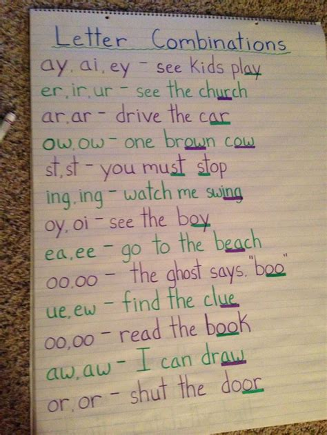 Letter Combinations 369 best images about 2nd grade on