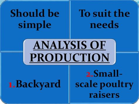 Where Are Records Kept Analyze Records Kept In Poultry Production Enterprise Data For Broile