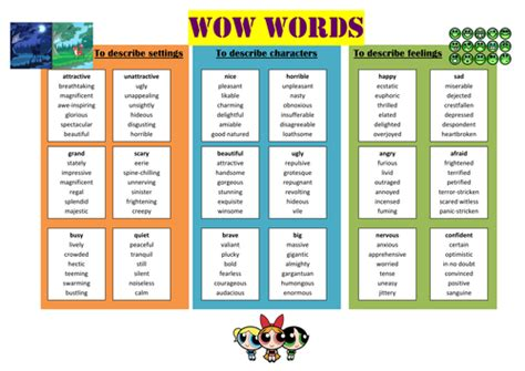 ks2 biography wordmat word mats by tlevere teaching resources tes