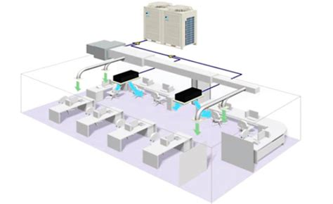 Ac Vrv Toshiba vrv ac system and ductable ac unit wholesaler zata aircon