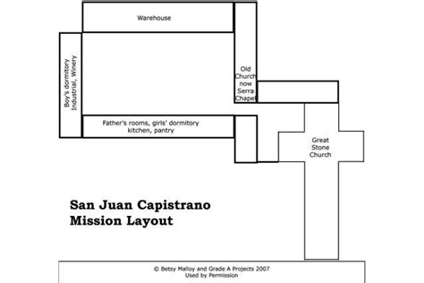 mission san juan capistrano floor plan quick guide to san juan capistrano for visitors and