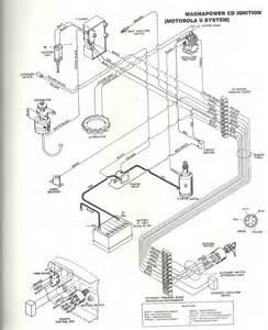 mercury kill switch wiring diagram mercury free engine