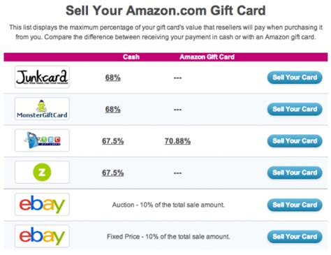 Selling My Gift Card - where to sell gift cards frugalhack me