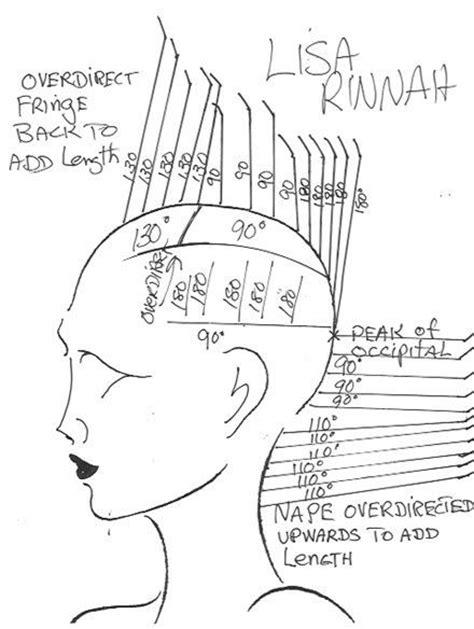 Lisa Rinna Hair Cutting Diagram | explore mags kavanaugh s photos on photobucket shag