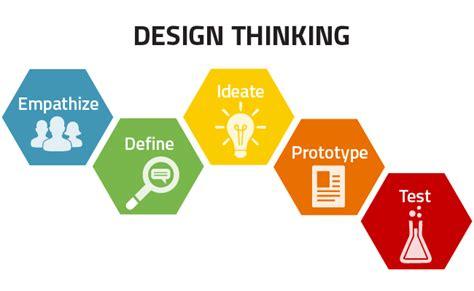 design thinking methodology design thinking compucom
