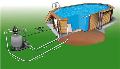 Délicieux Piscines Hydrosud Fr #5: schema-installation-piscine-bois-400x610H130.jpg