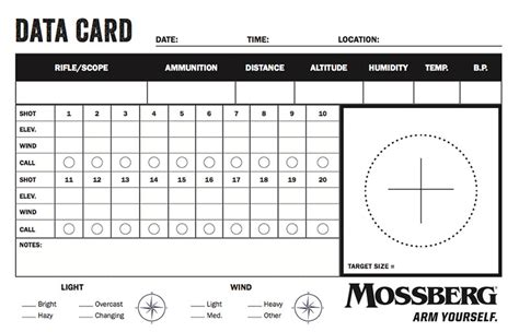 Printable Ballistic Cards mossberg how to use ballistic data cards o f