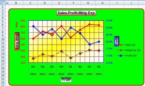 excel 2007 vba format chart area excel vba chart axis title font excel vba axis title