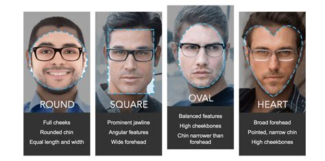different head shapes men the best men s sunglasses for your face shape