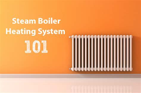 bedroom radiator heater bedroom heater radiator 3d steam boiler heating system 101 how heat works in your